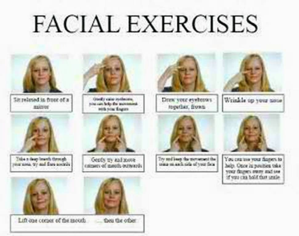 Sorry, that Facial muscle toning exercises