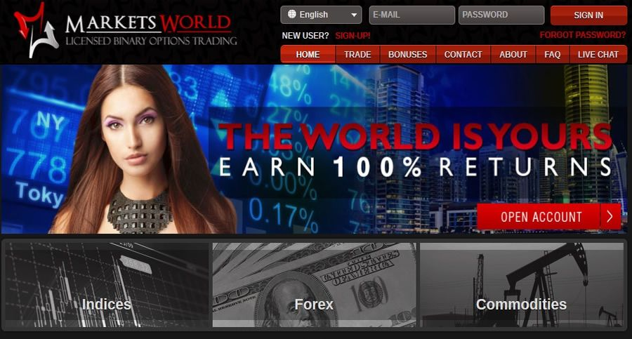 MarketsWorld Review E trade, How to introduce yourself