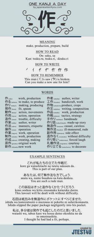 Learn one Kanji a day with infographic: 作 (saku)