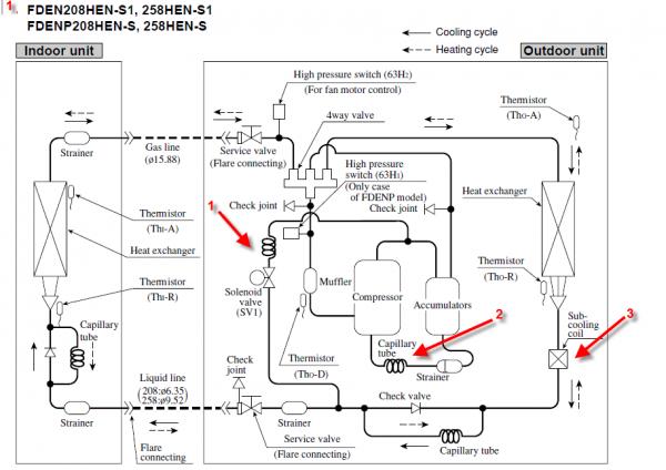 Split Air Conditioning Heat Pump Diagram Heat pump