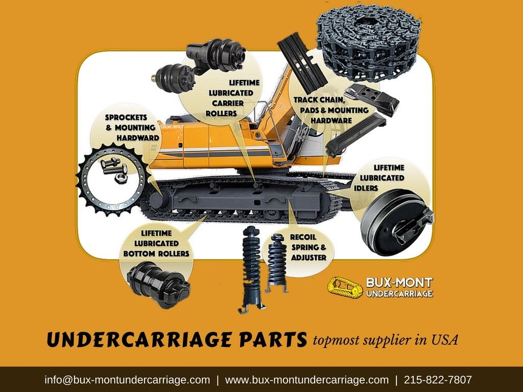 Bux-Mont, the topmost undercarriage supplier where you get the best
