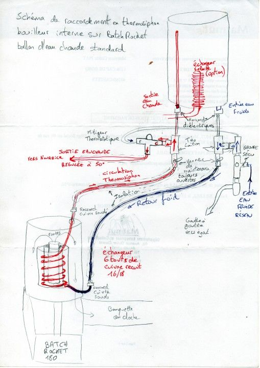 Chauffe-eau à échangeur interne en thermosiphon sur Rocket Batch