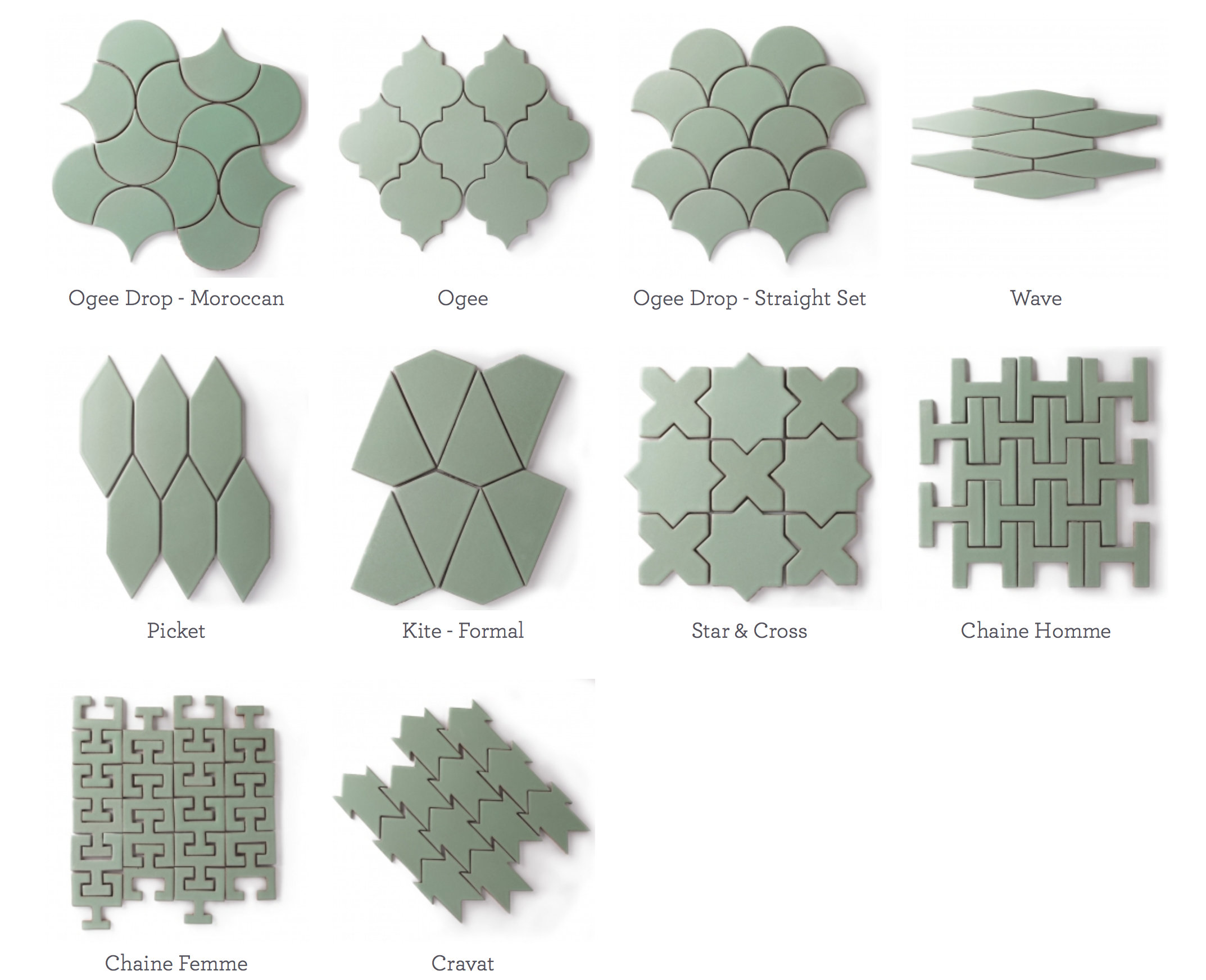Tile Pattern By Name Design Tools Pinterest Tile