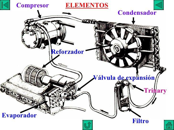 circuito electrico del termostato ambiente en aire acondicionado ...