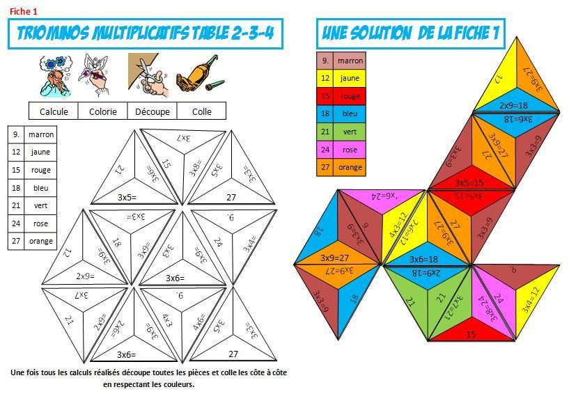 Triominos multiplicatifs dys et tdah pinterest for Reviser les tables