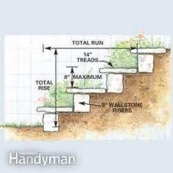 How to Build a Garden Path | The Family Handyman