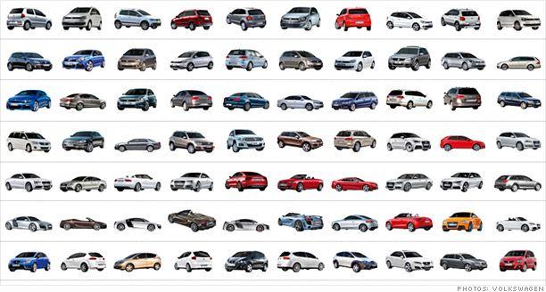 Volkswagen Makes 245 Models Of Passenger Cars Trucks And Buses Under 10 Brands Volkswagen Volkswagen Car Volkswagen Models