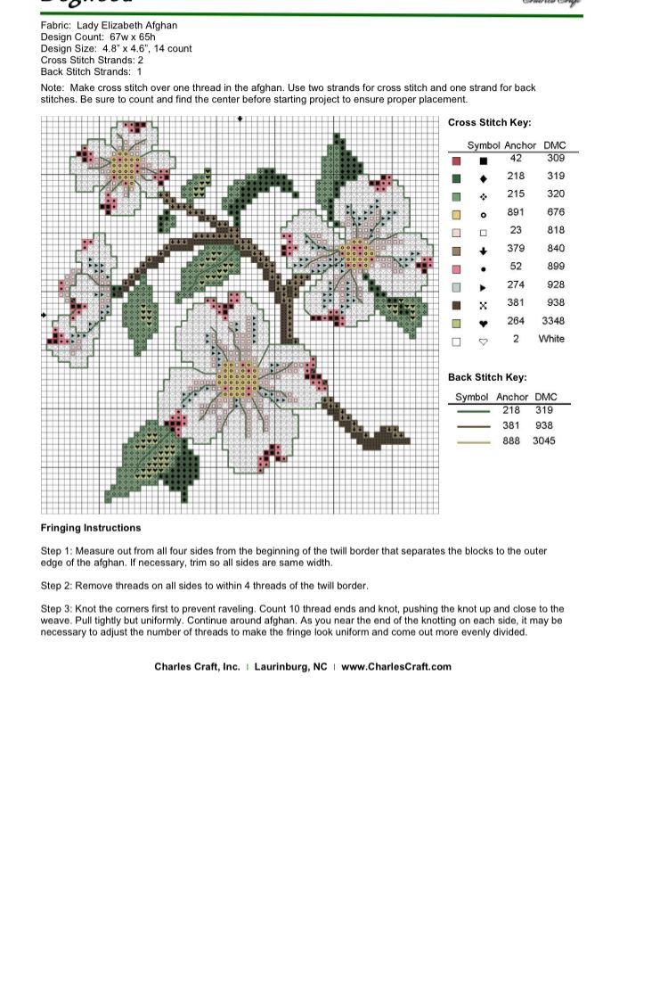 Visit also pin by seval on cross stitch patters pinterest rh in