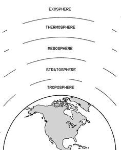 Layers of the Atmosphere Worksheet | The atmosphere merges into ...