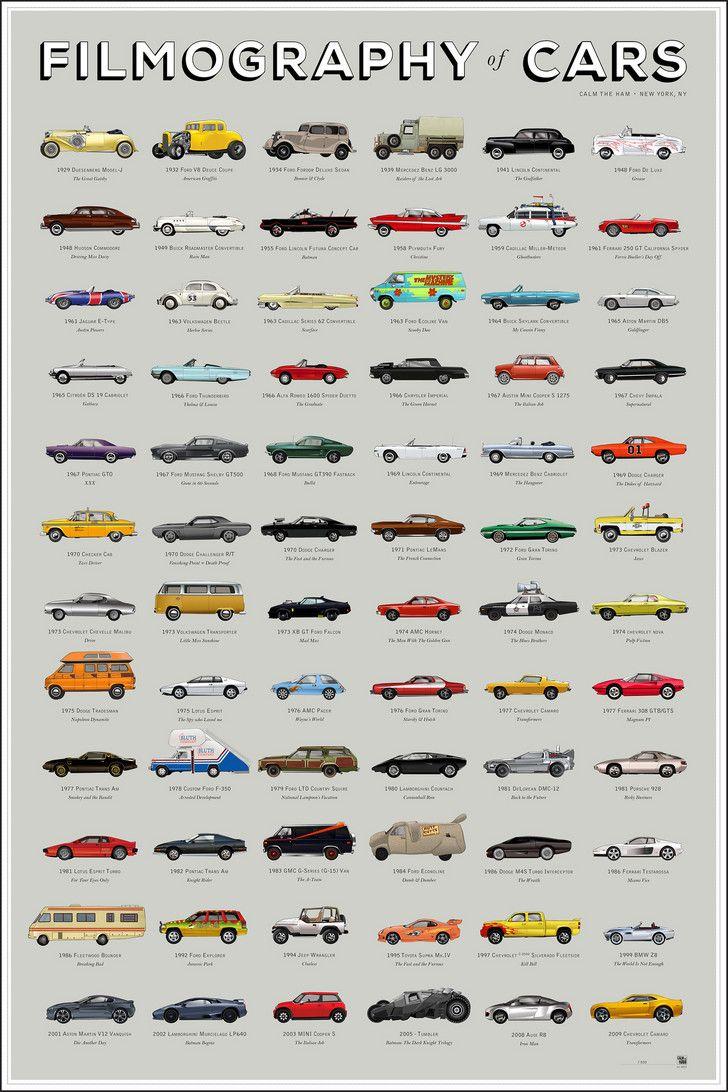 infographie quand la voiture fait son cin ma influencia infographics pinterest autos. Black Bedroom Furniture Sets. Home Design Ideas