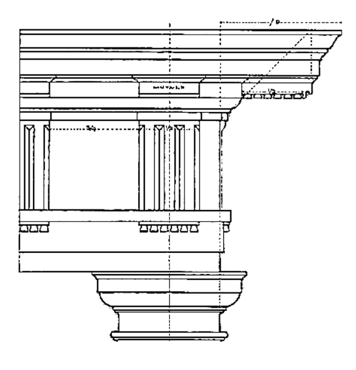 Perfect Architectural Proportions The No Fail Formula In 2020 Architecture Barn Style House Classical Order