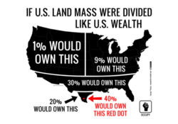 Wealth Inequality In The United States Essay Examples Essay Inequality