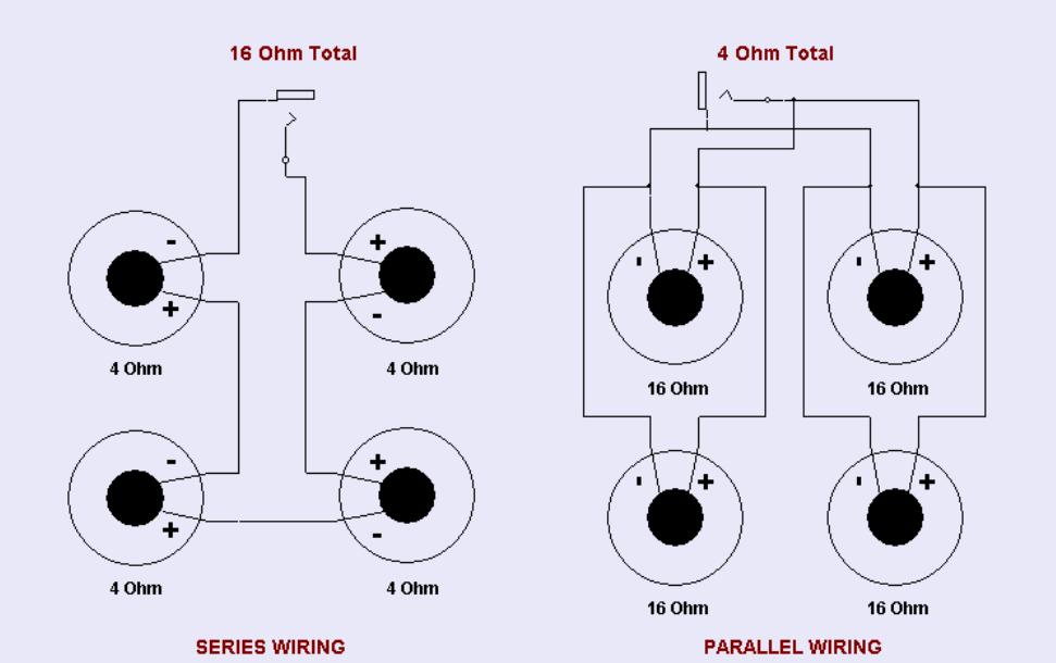 Speaker Wiring Series vs Parallel Parallel wiring