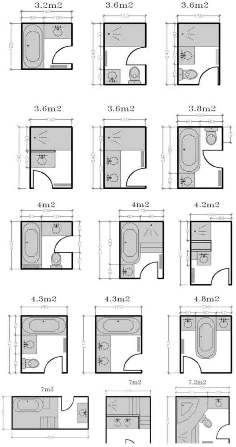 Bathroom Size With Images Bathroom Floor Plans Architecture Bathroom Small Bathroom Layout