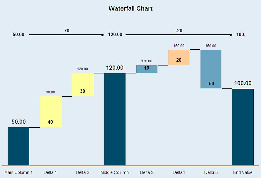 Waterfall-chartjpg (890×606) 0310 - Microsoft Excel - waterfall - waterfall chart