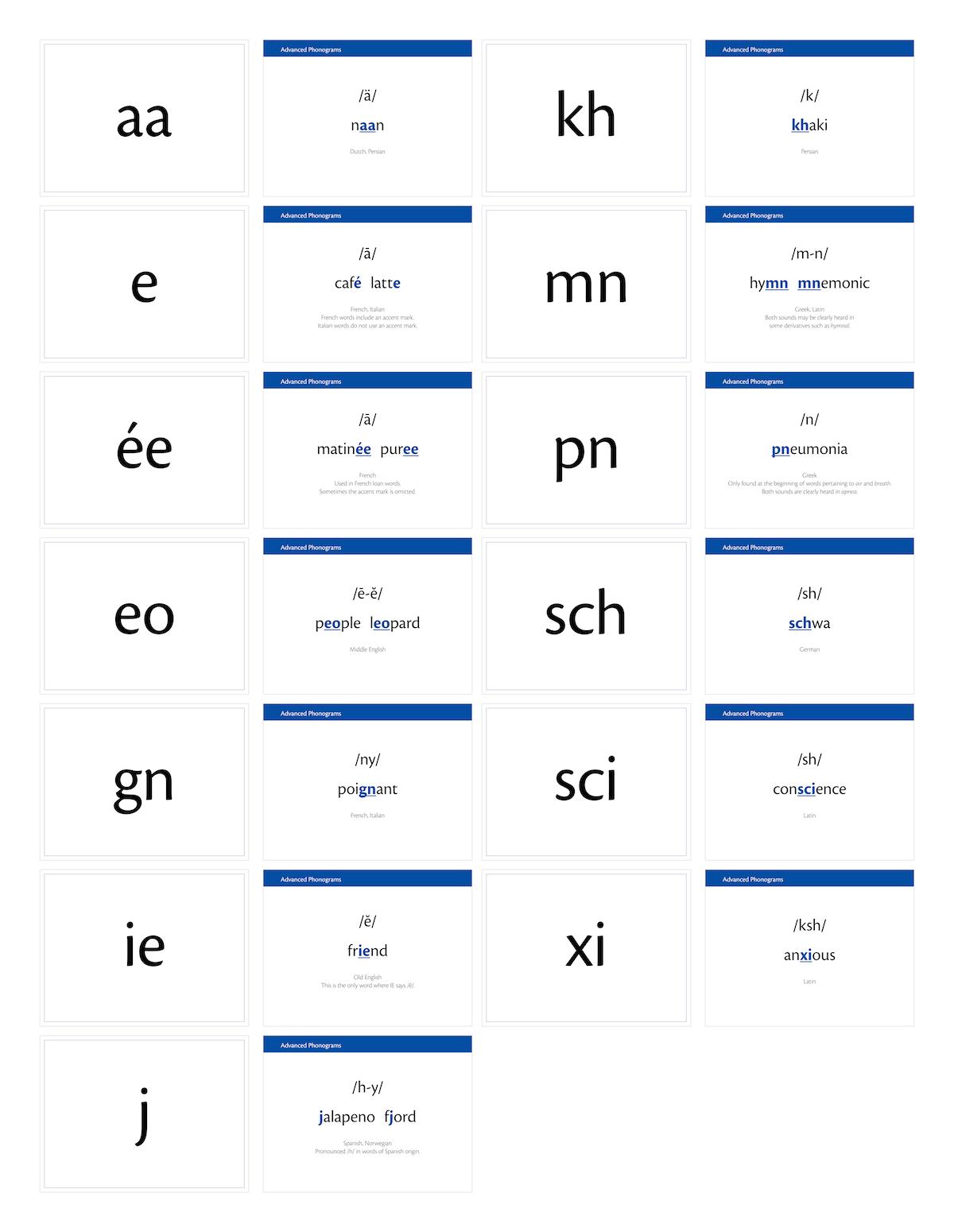 Advanced Phonogram Flash Cards Phonics Flashcards Logic Of English Flashcards [ 1550 x 1200 Pixel ]