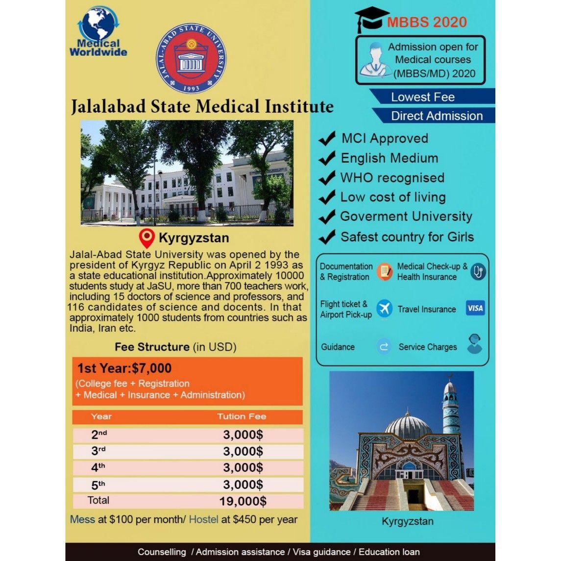 Jalalabad State Medical Institute Medical State University States