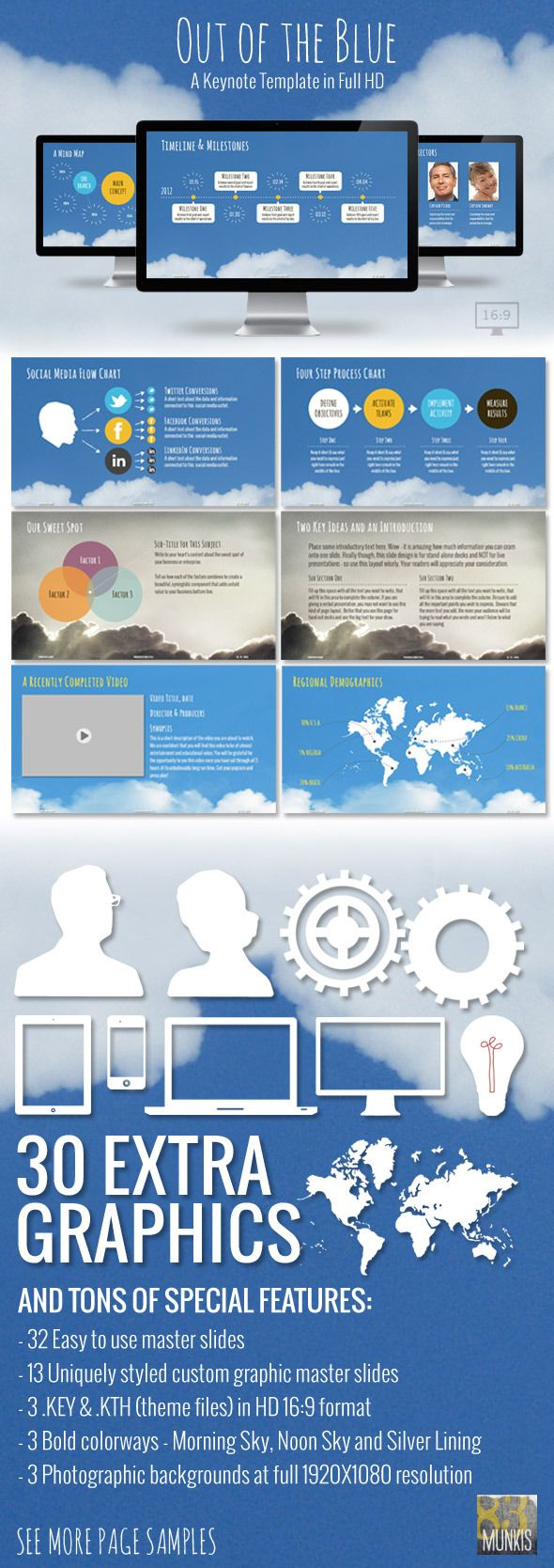 Out of the blue keynote presentation template pinterest keynote out of the blue keynote presentation template theme thmx social media networking clean available here toneelgroepblik Images
