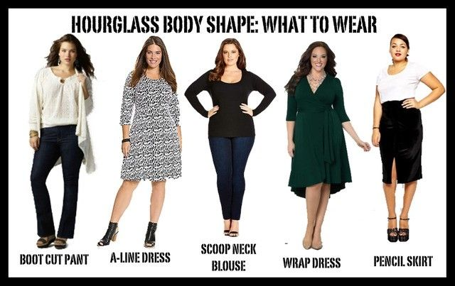 Shop Your Shape Learn To Dress For Your Body Shape Dream Wardrobe Tips Pinterest Body