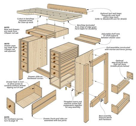 Hobby Bench Woodsmith Plans Hobby Workspace In 2019 Pinterest