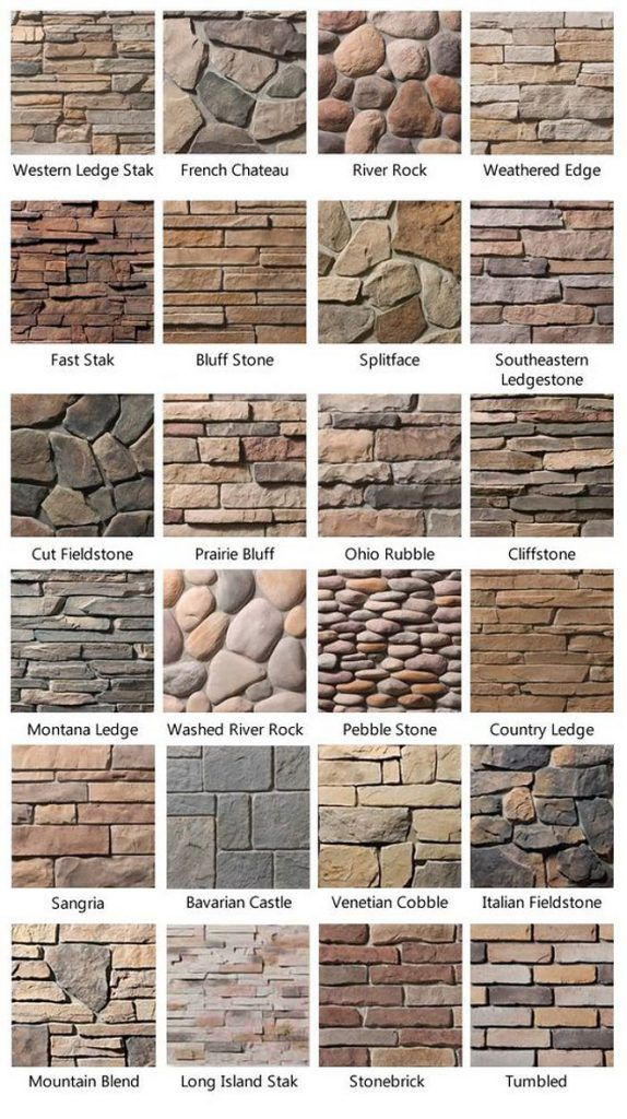 Stone Types How To Choose Stone For Your Home Exterior