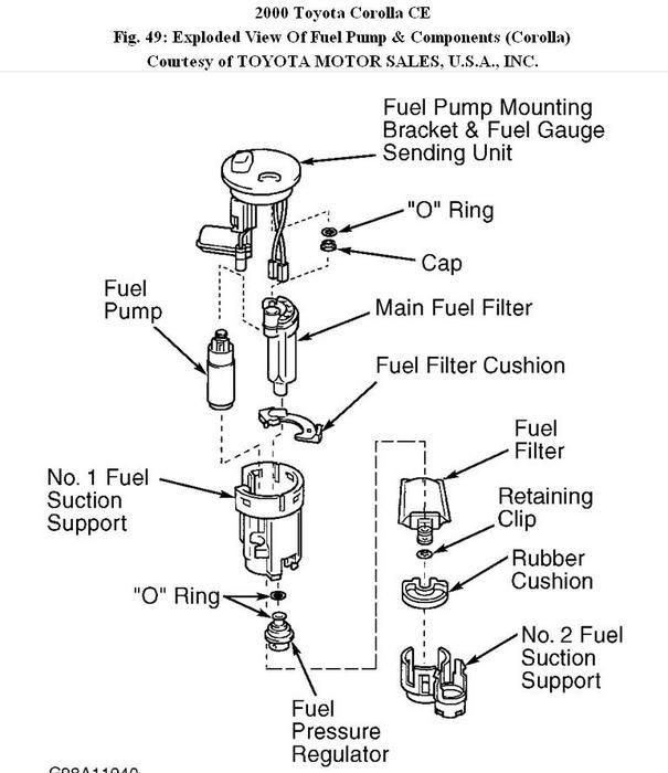 Location Corolla 2001 Toyota Filter Fuel