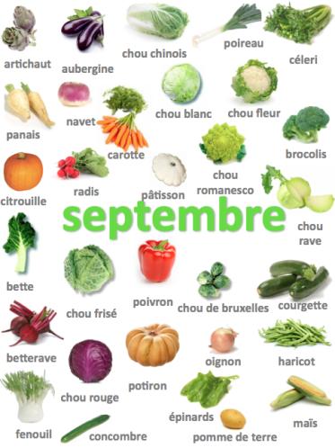 Produits de saison septembre fruits l gumes fruit - Liste fruits exotiques avec photos ...