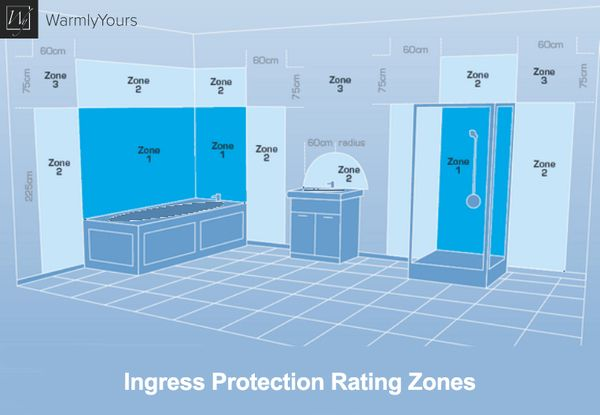How Waterproof Are Your Electrical Appliances?   Bathroom ...