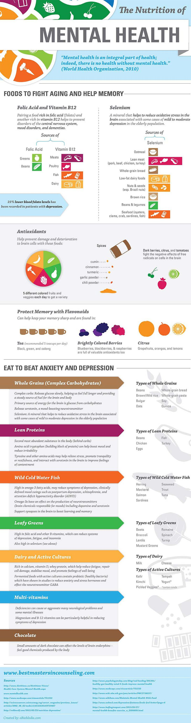 7 foods that relieve anxiety and depression | confident, vitamins