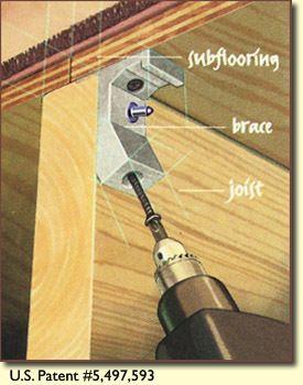 Squeak Relief Floor Repair Kit Home Repairs Diy Home Repair Home Repair