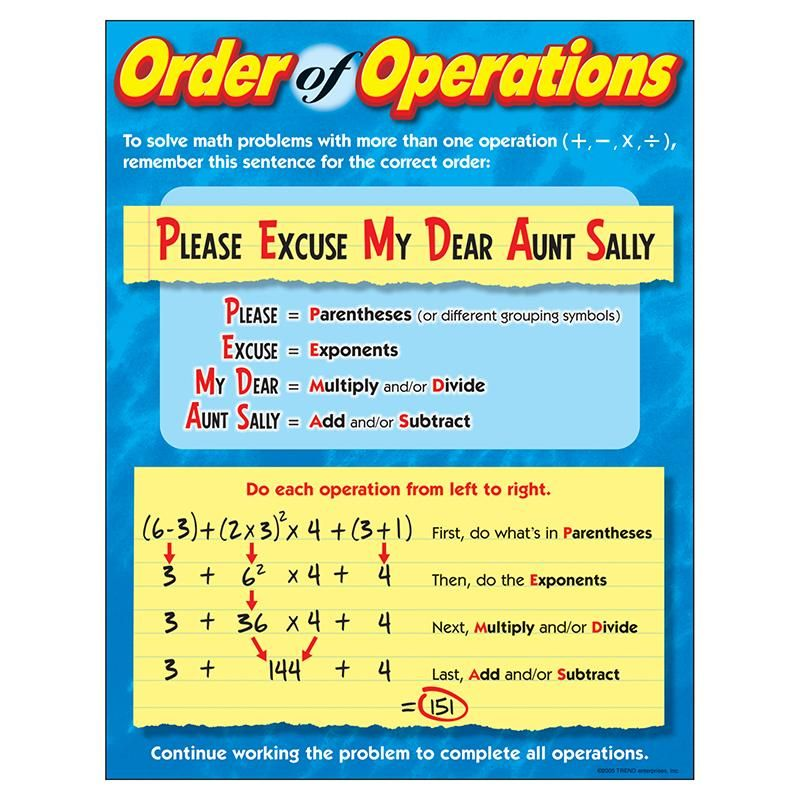 Chart order of operations gr 4-8 | Chart, Math and Teaching materials