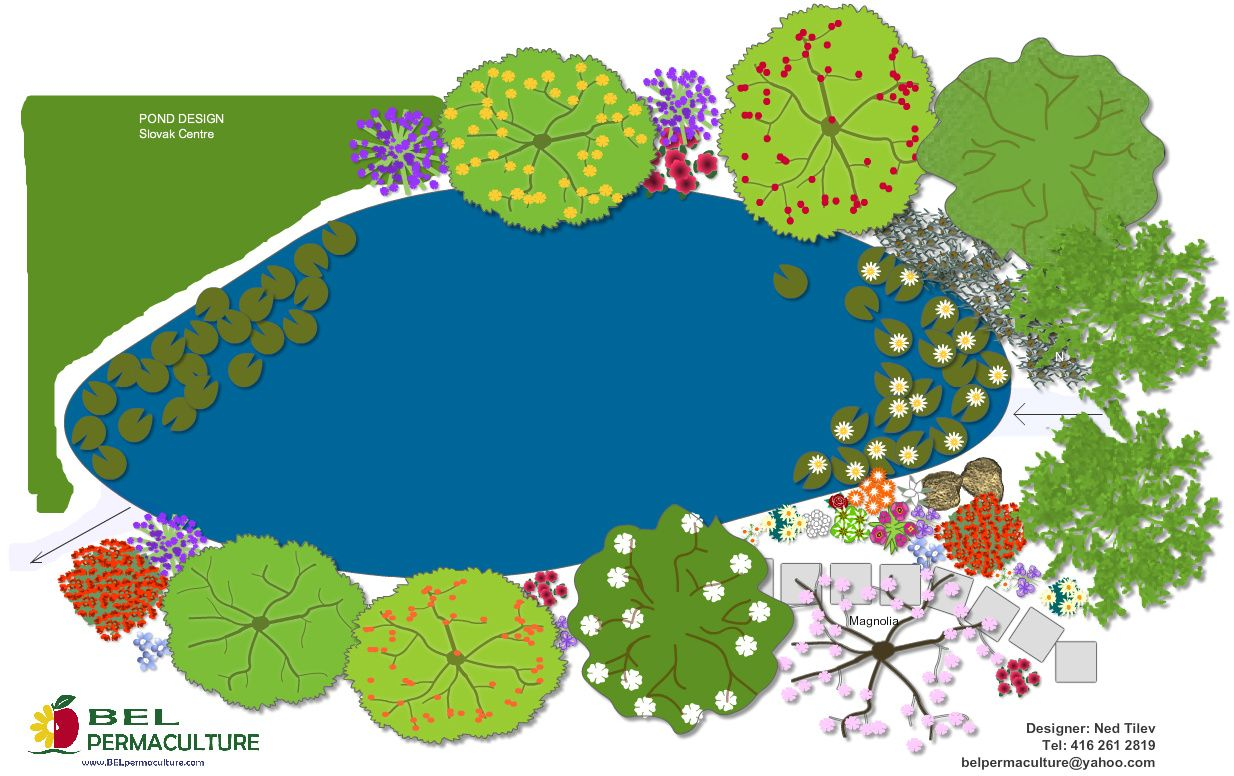 Beautiful Edible Landscapes Permaculture Design In Southern Ontario Permaculture Design Permaculture Edible Landscaping