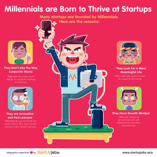 gustopoinfographic:Millenials are Born to Thrive at Startups