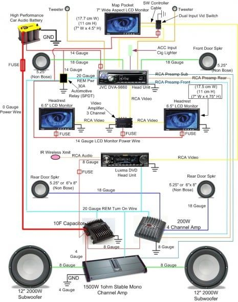 Wiring Diagram Car Audio Diagrams For Pioneer Best Of