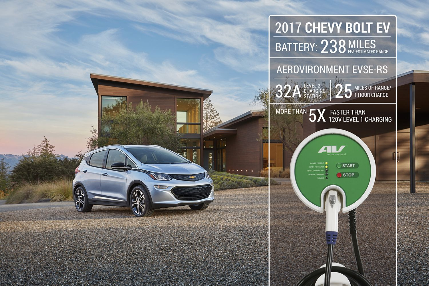 Gm Selects Aerovironment Evse Rs For Official 2017 Chevy Bolt Ev