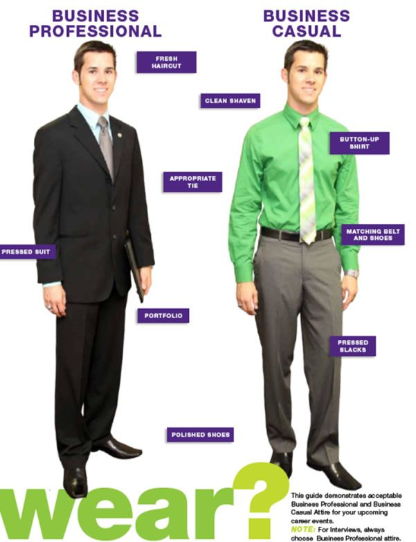 Depending on the job business casual can be worn. When ...