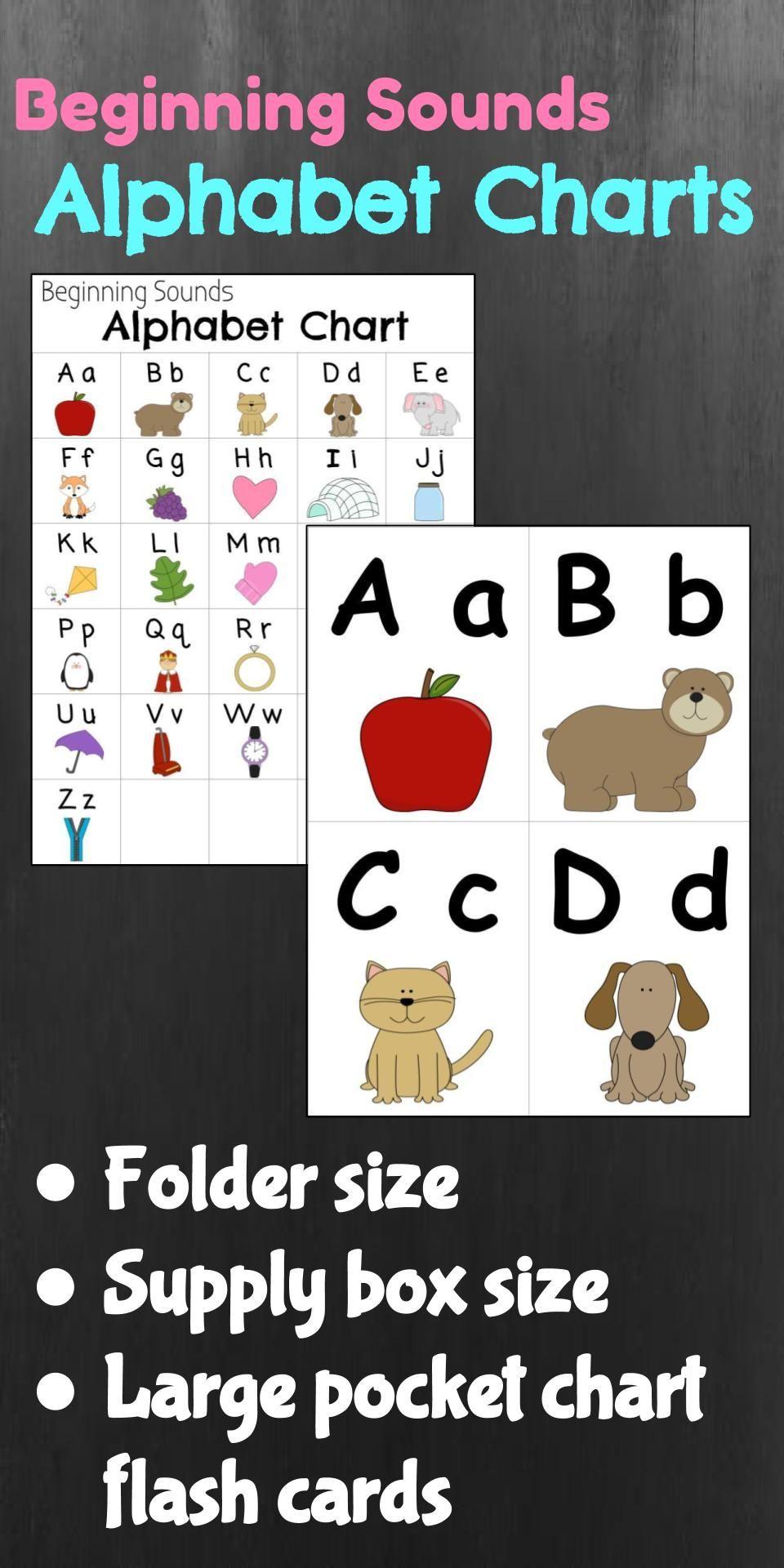 Beginning Sounds Alphabet Chart Letter Chart Letter
