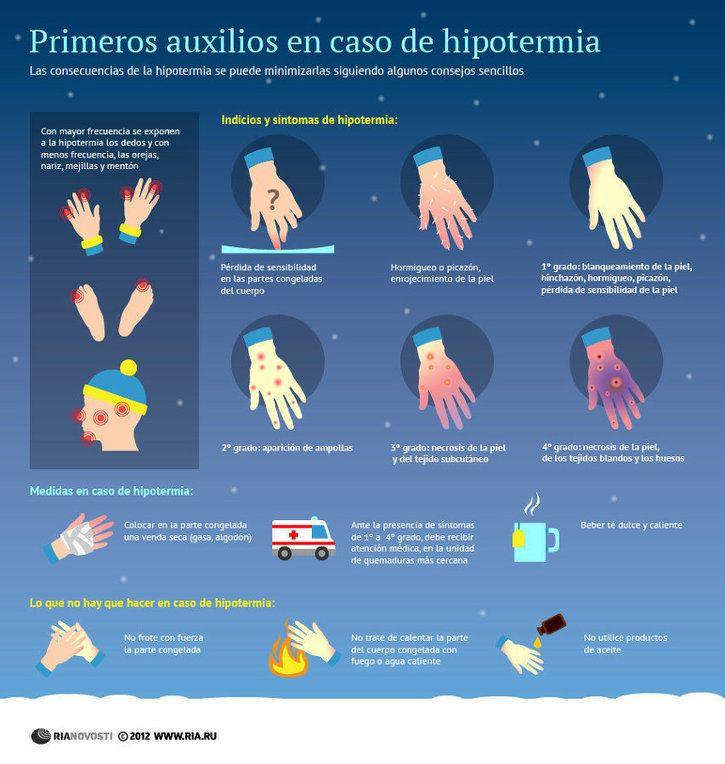 hipotermia y sus sintomas de diabetes