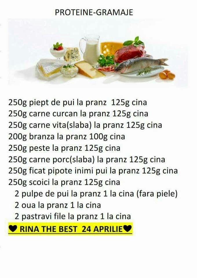 Dieta Rina. Rețete și meniul zilnic