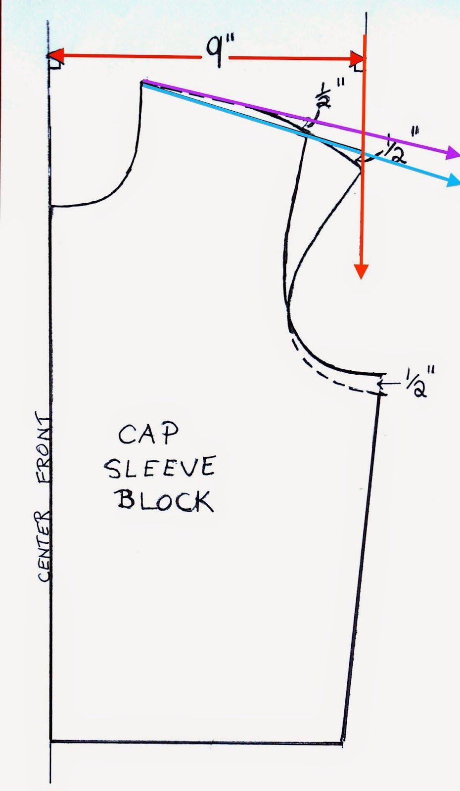 Artsybuildinglady: How To Make a Cap Sleeve T-Shirt Pattern ...