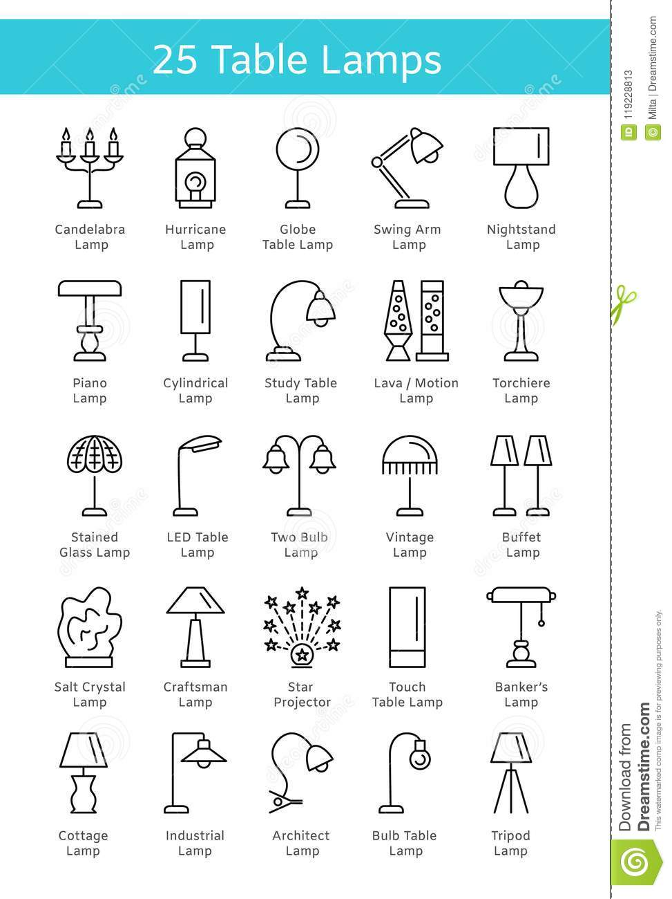 Table Lamps Of Different Types Set Of Light Fixtures For Bedroom
