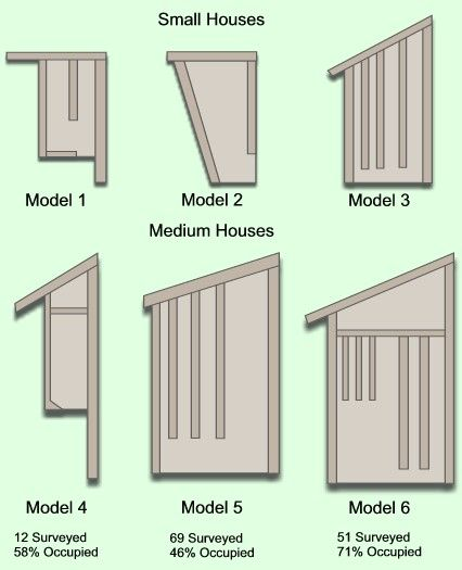 Build Your Own Bat House Plans Diy