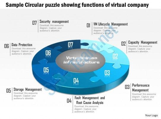 0115 sample circular puzzle showing functions of a virtual company - root cause analysis sample