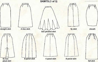 Different Skirt Styles Chart | A line, Maxi skirts and Skirts