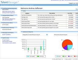 Staffing Needs Analysis Template And Example  Phr Prep And Hr