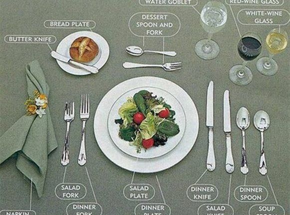 The Fine Dining Guide Basic Restaurant Etiquette One Should