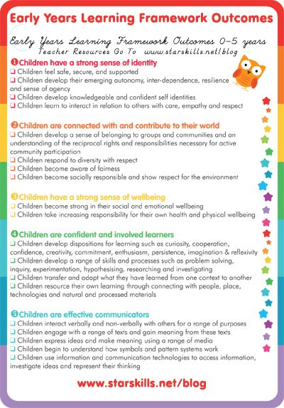 EARLY LEARNING YEARS FRAMEWORK EBOOK DOWNLOAD