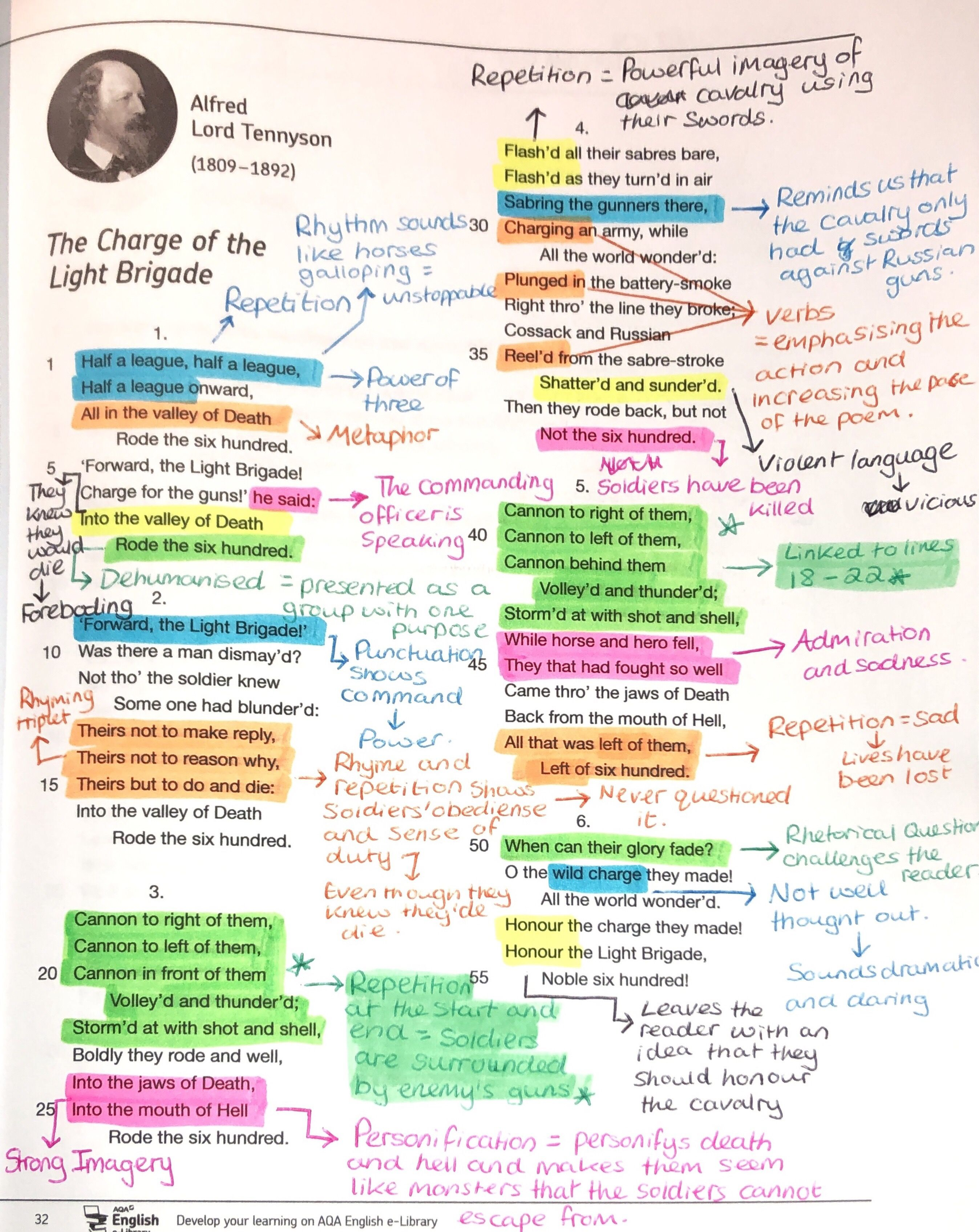 Ysis Of The Poem