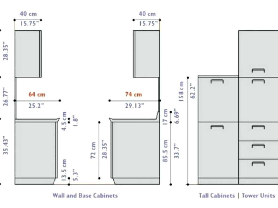 Kitchen Vertical Dimensions The Maximum Upward Reach For A Woman
