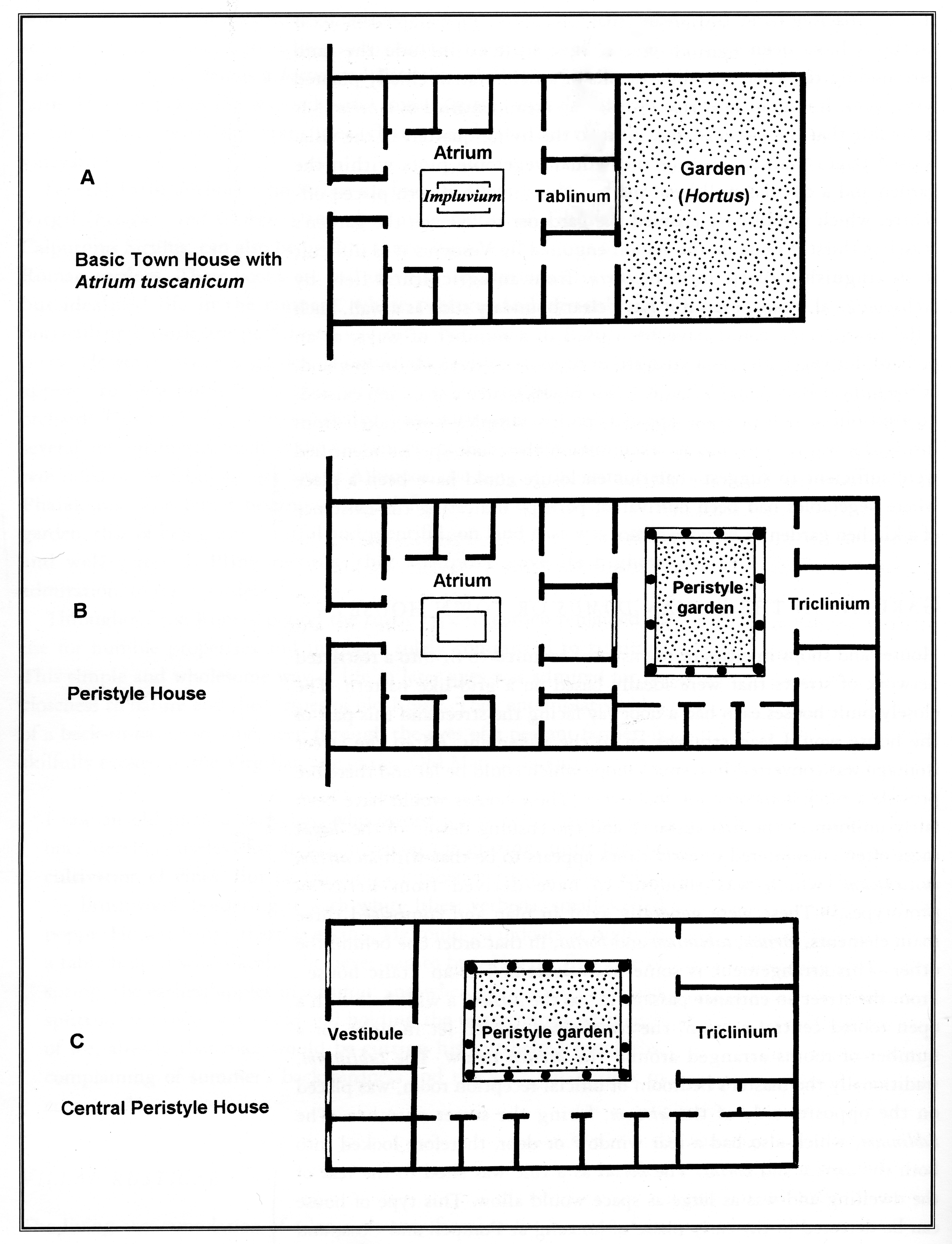 Image Result For In Ancient Rome The Domus Roman Bath House Roman House House Floor Plans